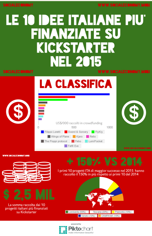 kickstarter italia 2015 Copy.png